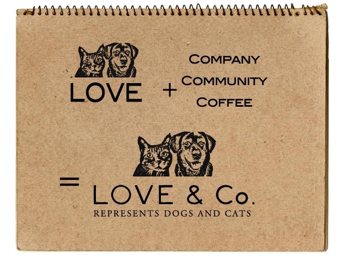 1杯のコーヒーからの動物愛護!「Love Me Cofffee」という素敵なプロジェクト